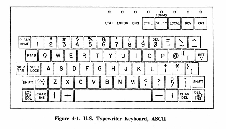 manual_typewriter_keyboard.jpg