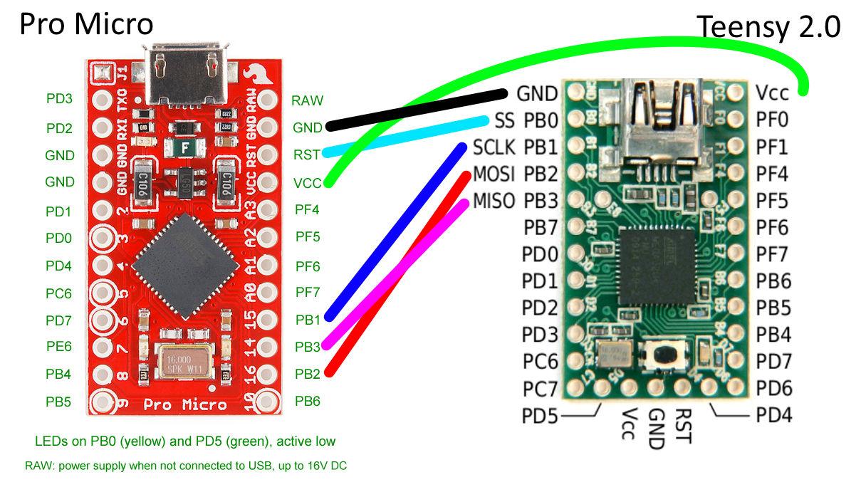 Teensy2-as-ISP_Pro-Micro.jpg