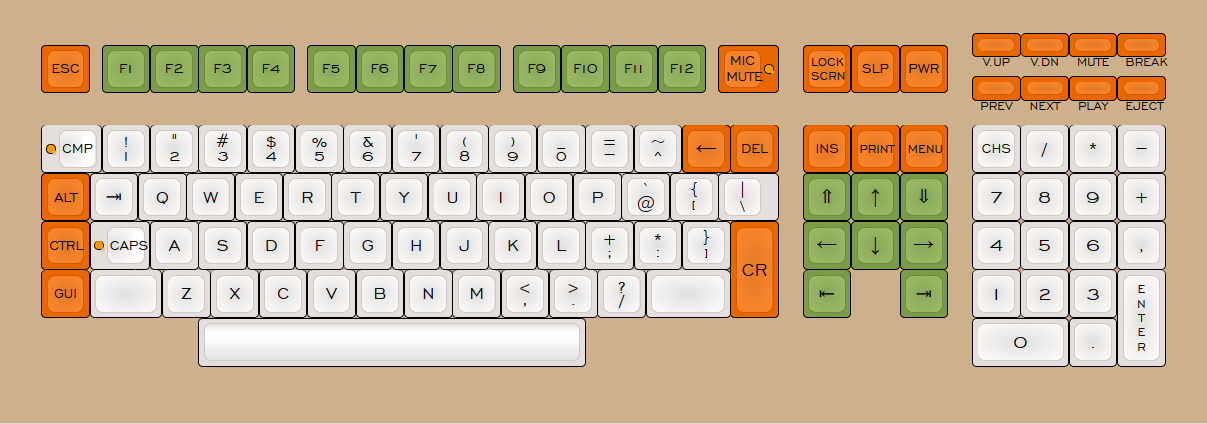 Bit-paired ISO-2530 international layout; modifiers on left edge; inverted-t cursor-block on home row; menu key with the cursor keys; delete next to backspace; stepped compose, caps lock and microphone mute (no scroll lock) keycaps with LEDs; dedicated ACPI keys and slim consumer control keys; ChangeSign instead of NumLock