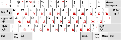 400px-KB_Eng-Rus_QWERTY(ЙЦУКЕН).svg.png