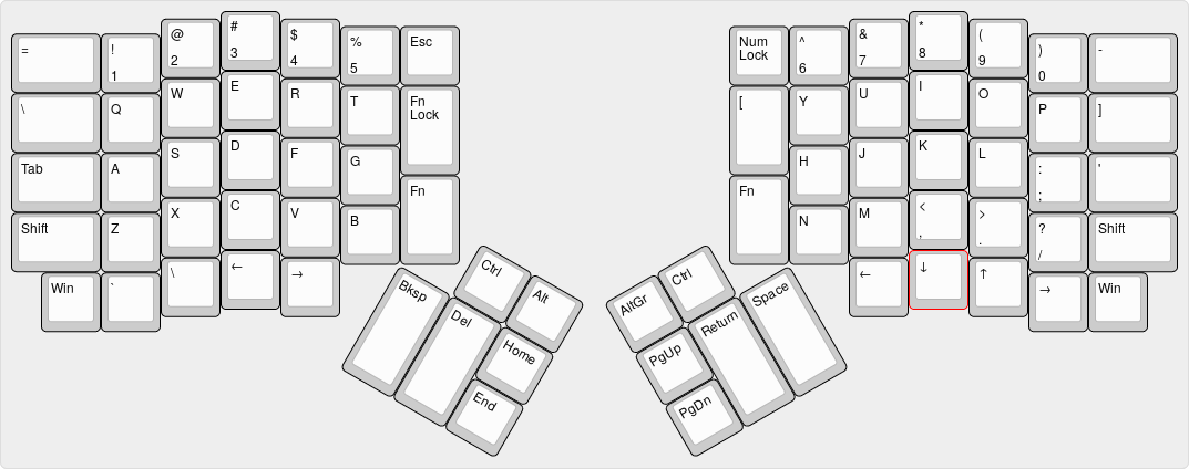 ErgoDox (US) layout