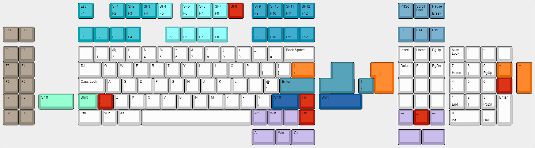 Omnikey_Layouts.png
