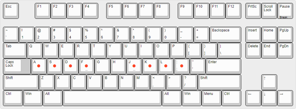 US ANSI keyboard layout with the home row finger positions marked.