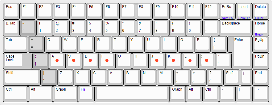 A poorly designed 75% version of the right shifted US (ex-ANSI) keyboard layout.