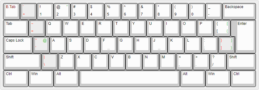 Right shifted US ISO keyboard layout; second draft.