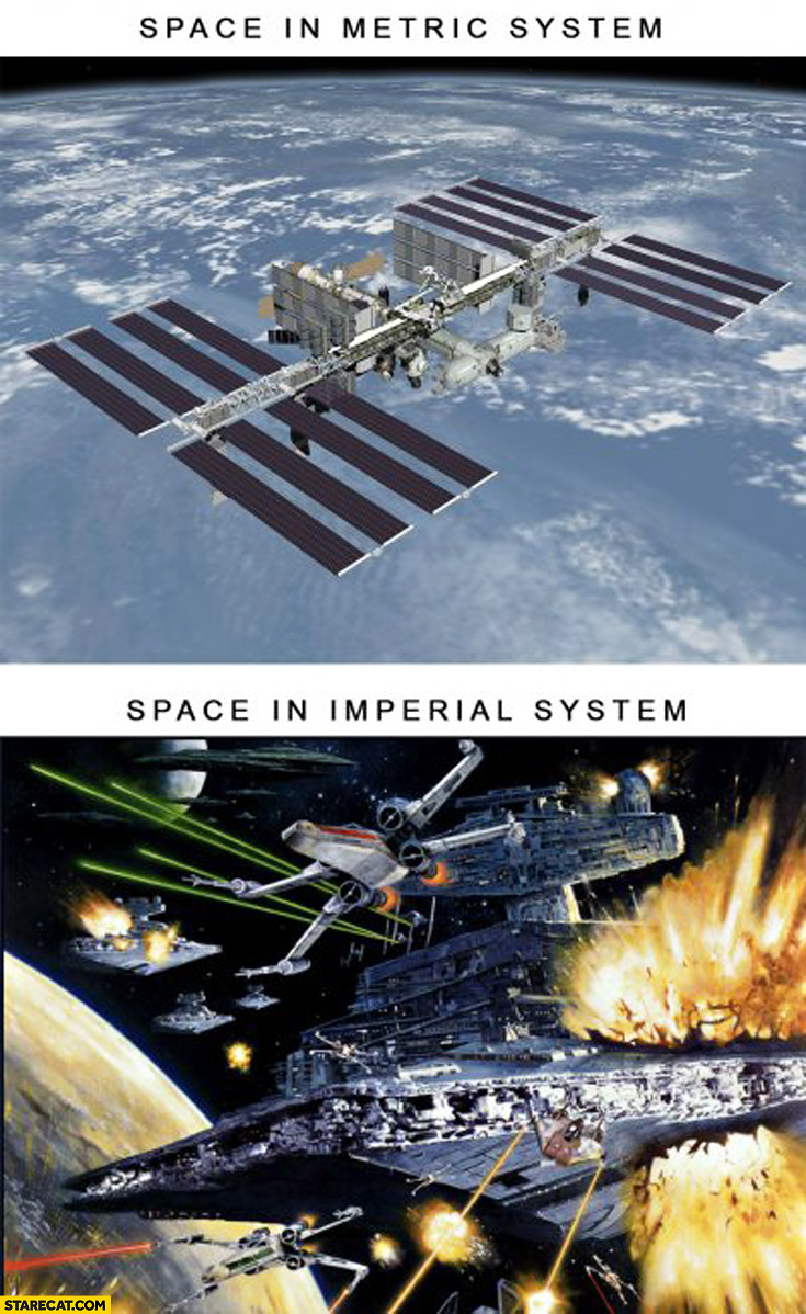 space-in-metric-system-space-in-imperial-system.jpg