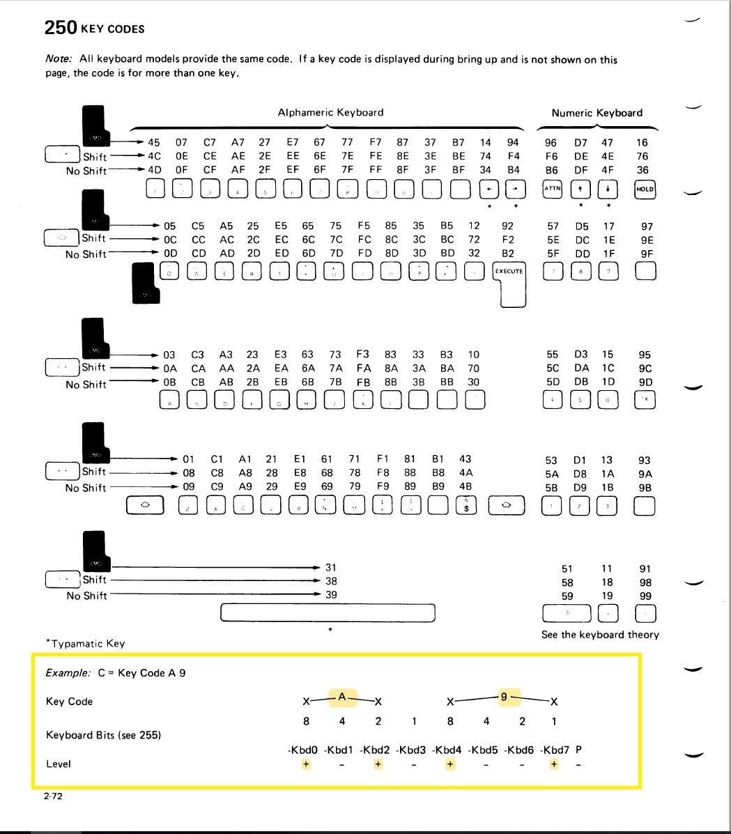 IBM 5110 key code.jpg
