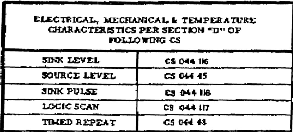 Electrical, Mechanical & Temperature Characteristics