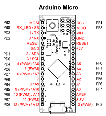 ArduinoMicroPinout.png