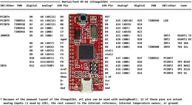 MT-DB-U4_arduino_pinout_660.jpg