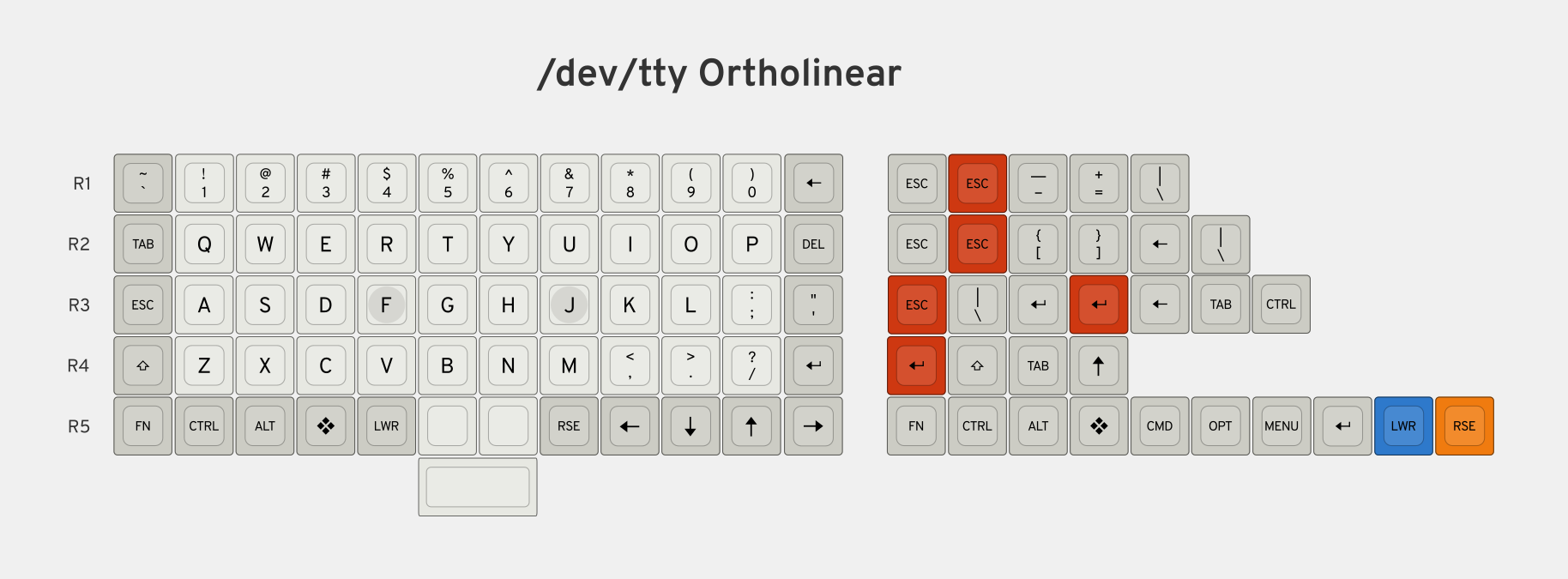 ortholinear.png