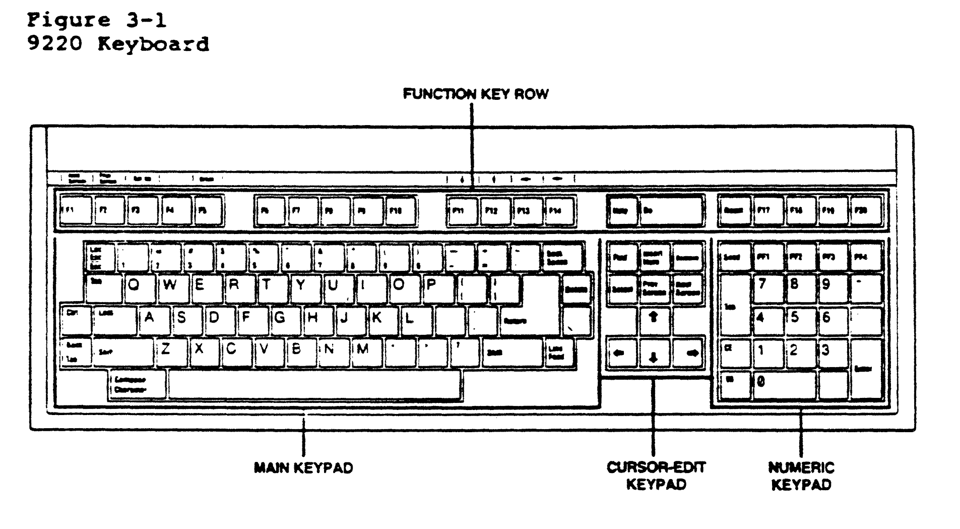 TeleVideo-9220-Keyboard.png