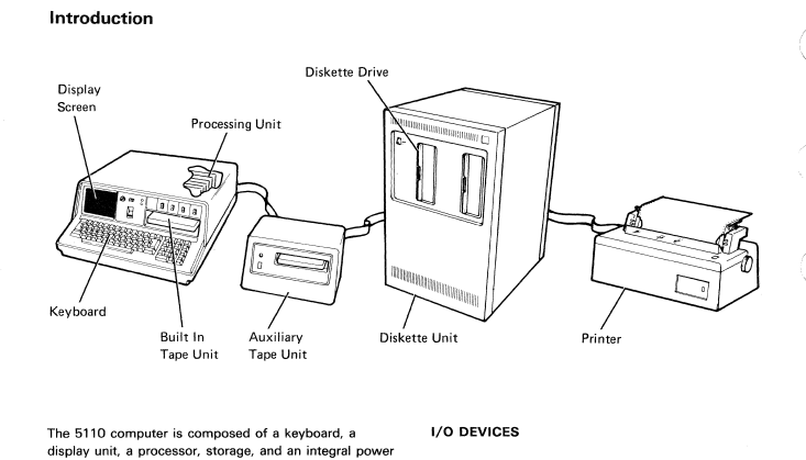 5110-system-overview.png