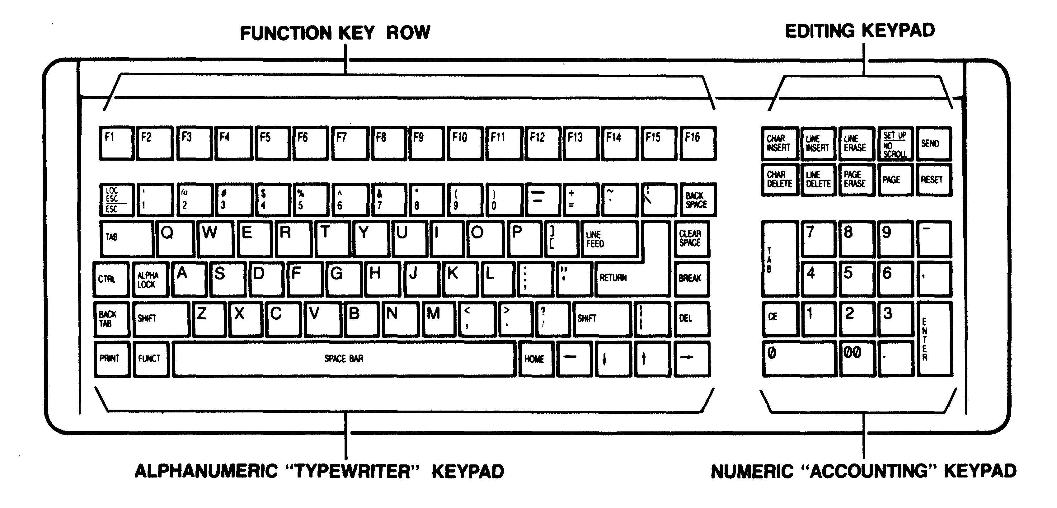 TeleVideo-905-965-Keyboard.png